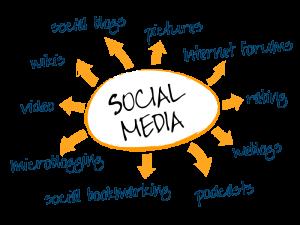 pemasaran-lewat-social-media